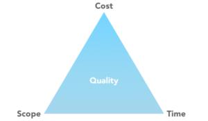 Projecte Management Triangle